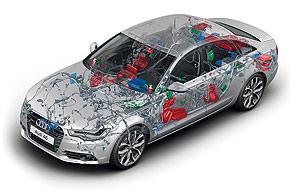 Audi A6 4G Elektronik